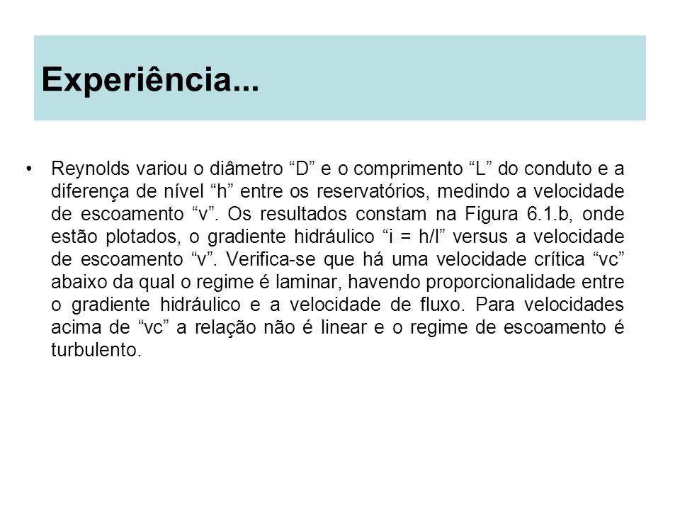 Experiência de Reynolds (1883) Ainda segundo Reynolds, o valor de vc é relacionado teoricamente com as demais grandezas intervenientes através da equação: Re = Vc.