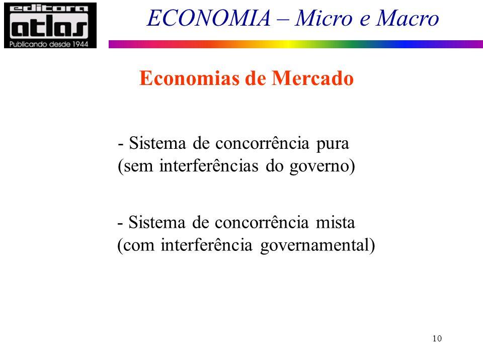 ECONOMIA – Micro e Macro 10 Economias de Mercado - Sistema de concorrência pura (sem interferências do governo) - Sistema de concorrência mista (com i