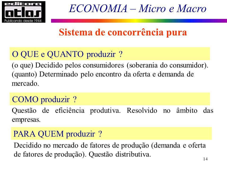 ECONOMIA – Micro e Macro 14 Sistema de concorrência pura O QUE e QUANTO produzir ? (o que) Decidido pelos consumidores (soberania do consumidor). (qua
