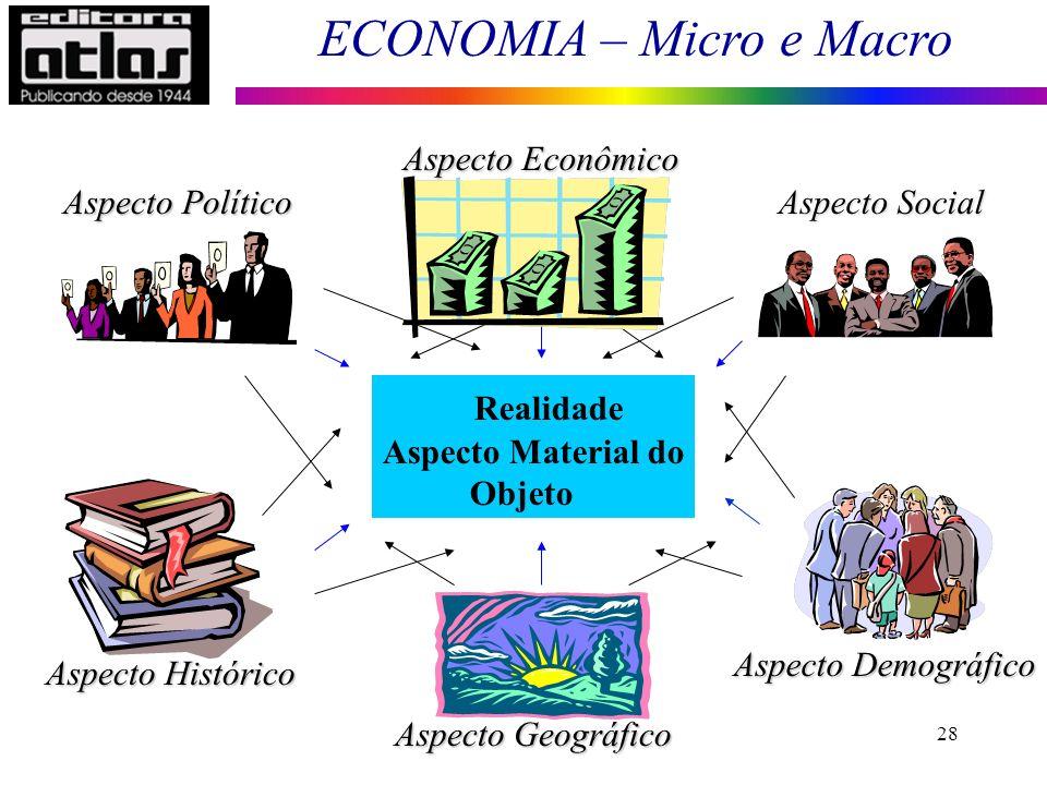 ECONOMIA – Micro e Macro 28 Aspecto Econômico Realidade Aspecto Material do Objeto Aspecto Social Aspecto Político Aspecto Histórico Aspecto Geográfic