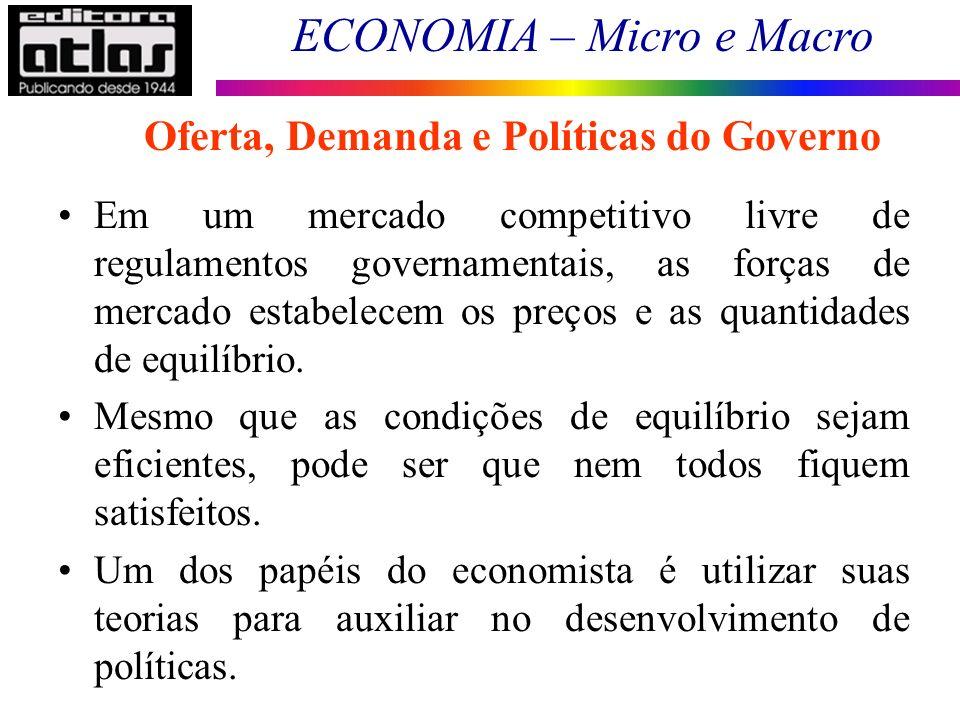 ECONOMIA – Micro e Macro Oferta, Demanda e Políticas do Governo Em um mercado competitivo livre de regulamentos governamentais, as forças de mercado e