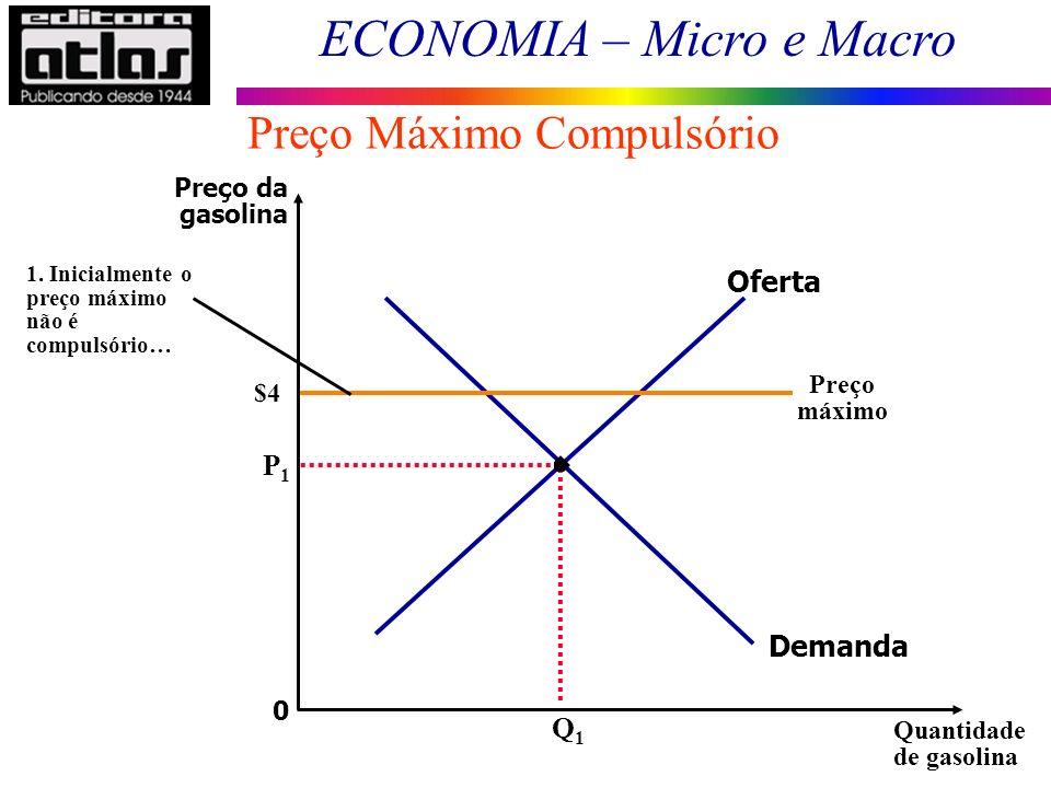 ECONOMIA – Micro e Macro $4 P1P1 Quantidade de gasolina 0 Preço da gasolina Q1Q1 Demanda Oferta Preço máximo 1. Inicialmente o preço máximo não é comp