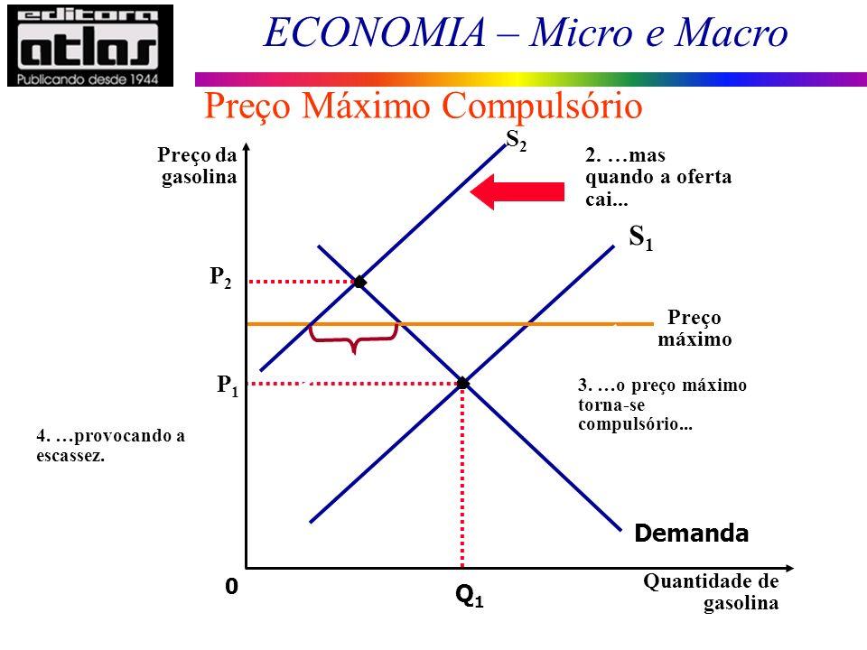 ECONOMIA – Micro e Macro P1P1 Quantidade de gasolina 0 Preço da gasolina Q1Q1 Demanda S1S1 Preço máximo S2S2 2. …mas quando a oferta cai... P2P2 3. …o