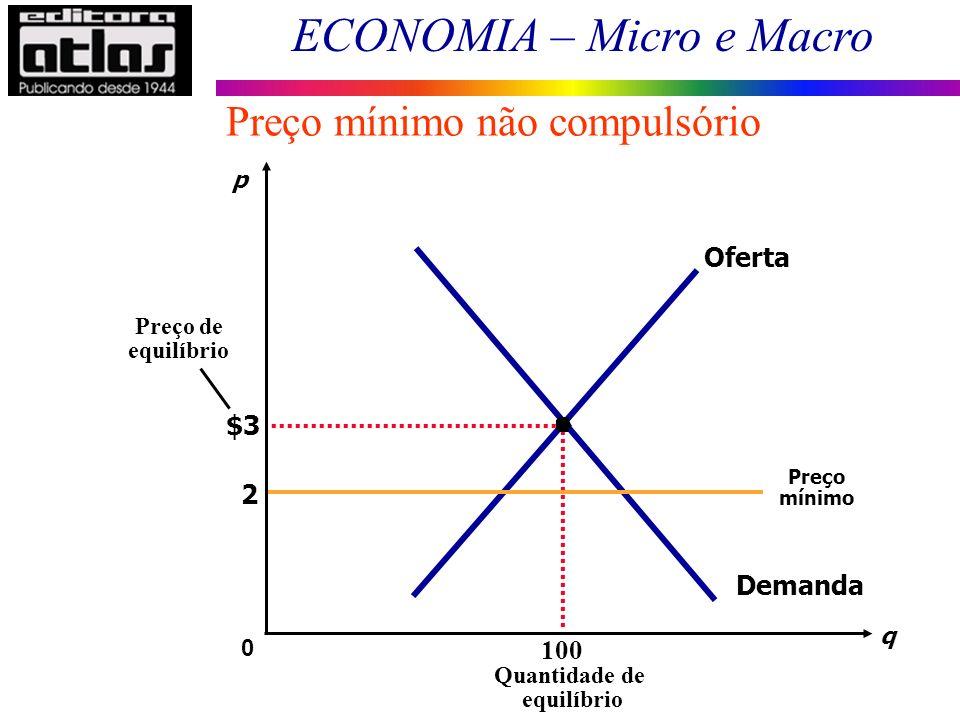 ECONOMIA – Micro e Macro $3 q 0 p 100 Quantidade de equilíbrio Preço de equilíbrio Demanda Oferta Preço mínimo 2 Preço mínimo não compulsório