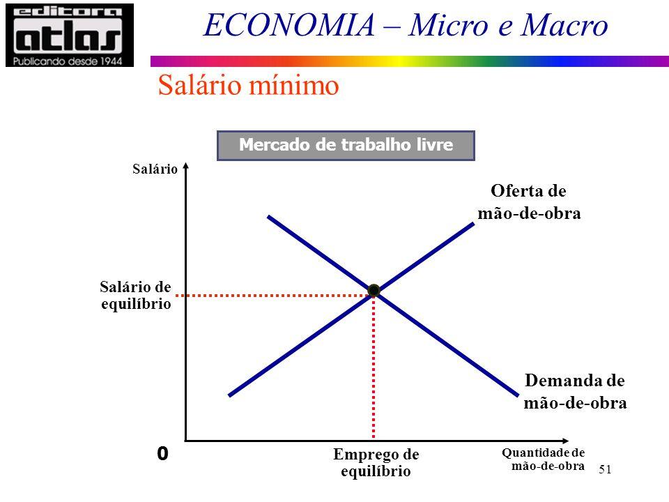 ECONOMIA – Micro e Macro 51 Quantidade de mão-de-obra 0 Salário Salário de equilíbrio Demanda de mão-de-obra Oferta de mão-de-obra Mercado de trabalho