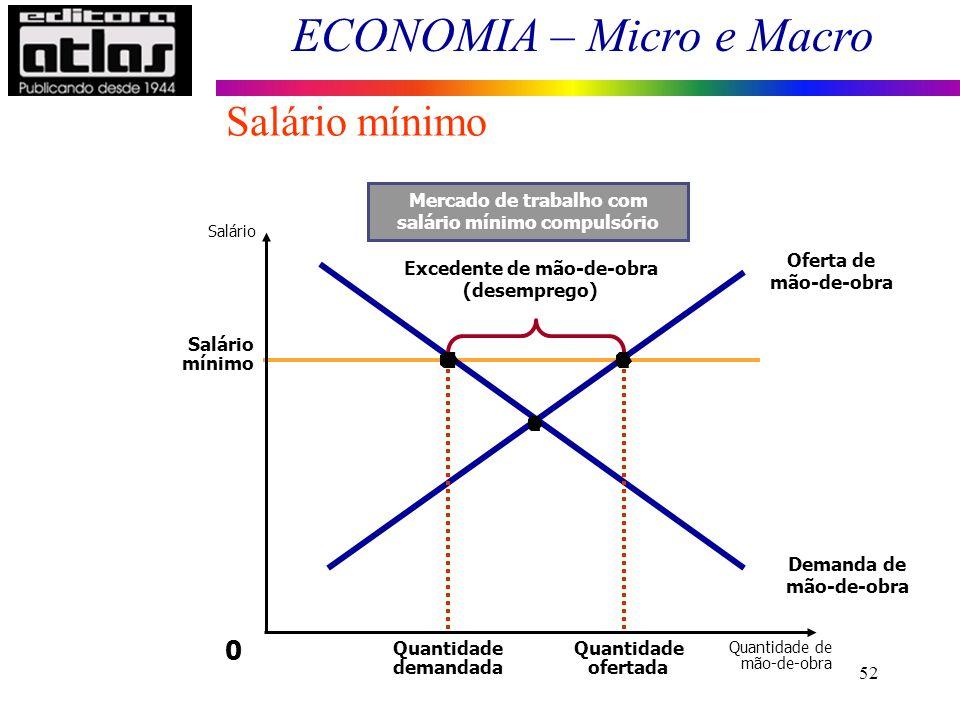 ECONOMIA – Micro e Macro 52 Salário mínimo Quantidade de mão-de-obra 0 Salário Demanda de mão-de-obra Oferta de mão-de-obra Quantidade ofertada Quanti