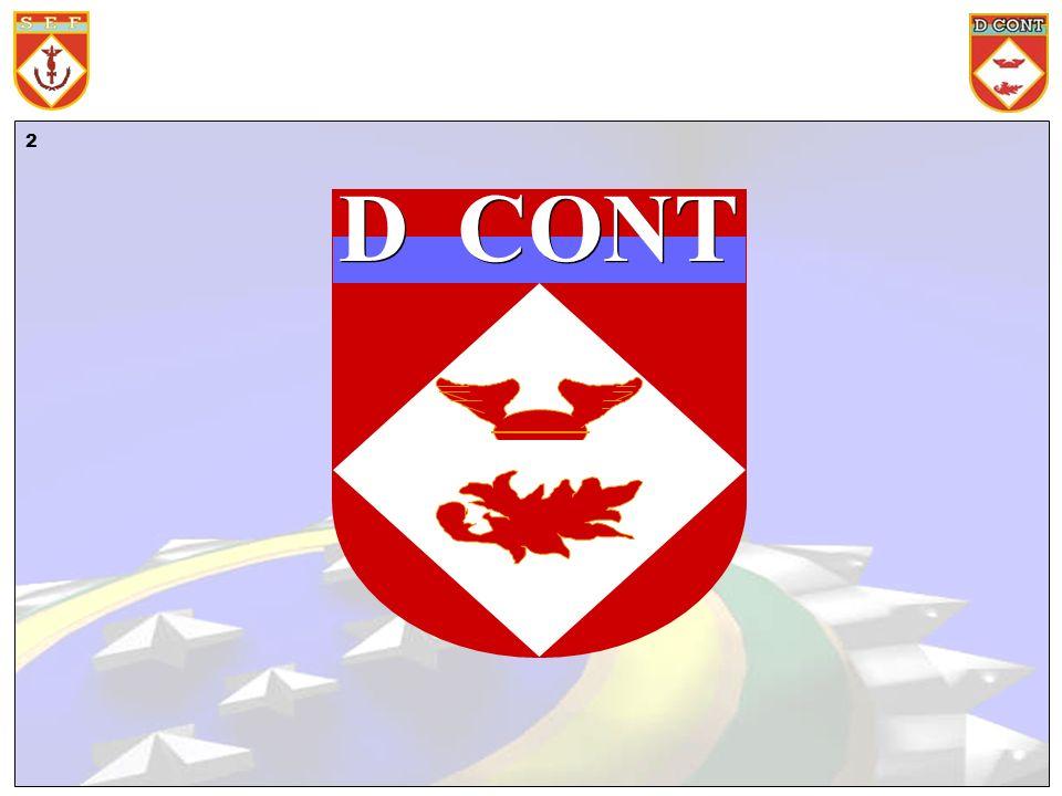 2 D CONT