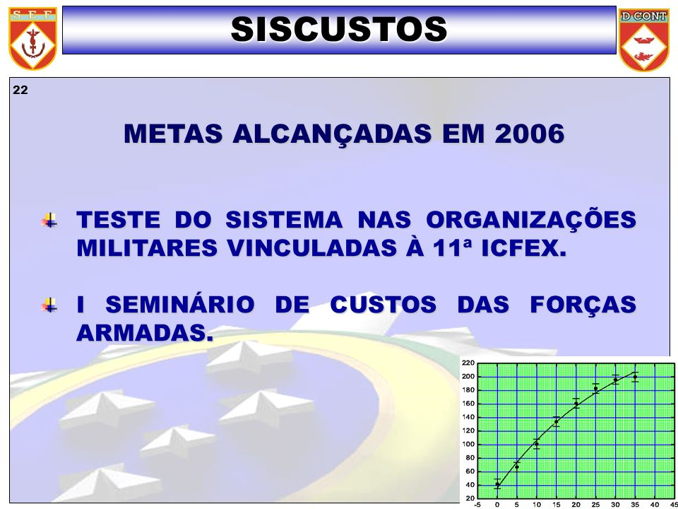 22 SISCUSTOS TESTE DO SISTEMA NAS ORGANIZAÇÕES MILITARES VINCULADAS À 11ª ICFEX. I SEMINÁRIO DE CUSTOS DAS FORÇAS ARMADAS. METAS ALCANÇADAS EM 2006