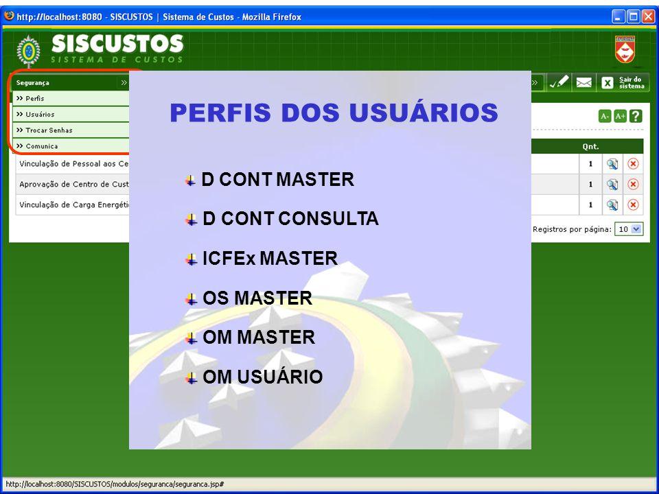 28 PERFIS DOS USUÁRIOS D CONT MASTER D CONT CONSULTA ICFEx MASTER OS MASTER OM MASTER OM USUÁRIO