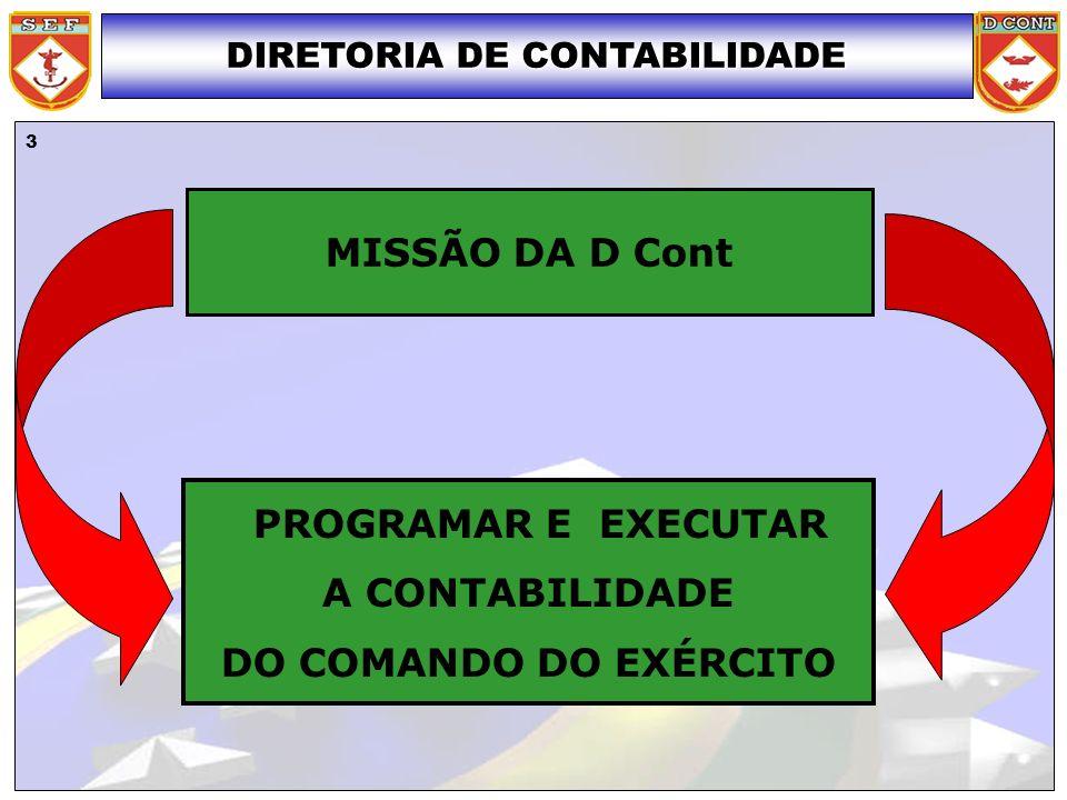 3 DIRETORIA DE CONTABILIDADE PROGRAMAR E EXECUTAR A CONTABILIDADE DO COMANDO DO EXÉRCITO MISSÃO DA D Cont