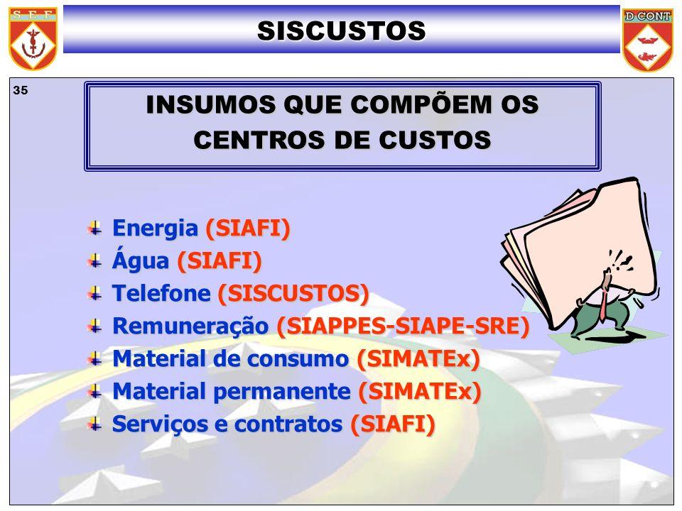 35 Energia (SIAFI) Água (SIAFI) Telefone (SISCUSTOS) Remuneração (SIAPPES-SIAPE-SRE) Material de consumo (SIMATEx) Material permanente (SIMATEx) Servi