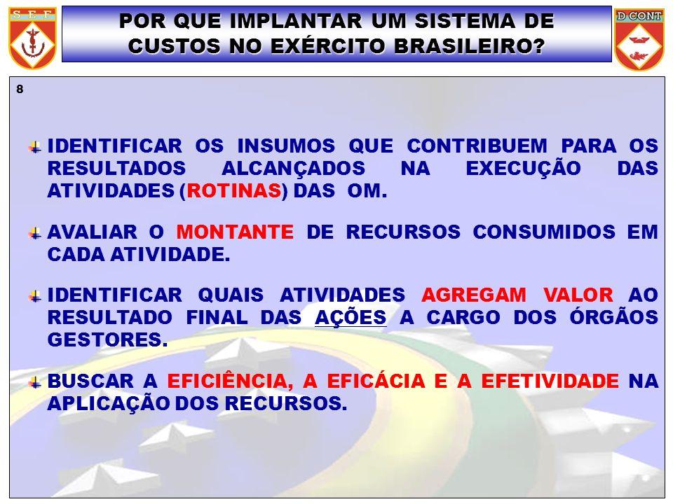 8 IDENTIFICAR OS INSUMOS QUE CONTRIBUEM PARA OS RESULTADOS ALCANÇADOS NA EXECUÇÃO DAS ATIVIDADES (ROTINAS) DAS OM. AVALIAR O MONTANTE DE RECURSOS CONS