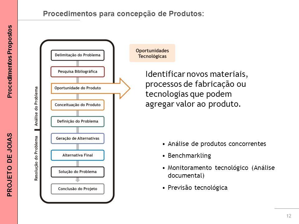 12 Procedimentos para concepção de Produtos: Identificar novos materiais, processos de fabricação ou tecnologias que podem agregar valor ao produto. A