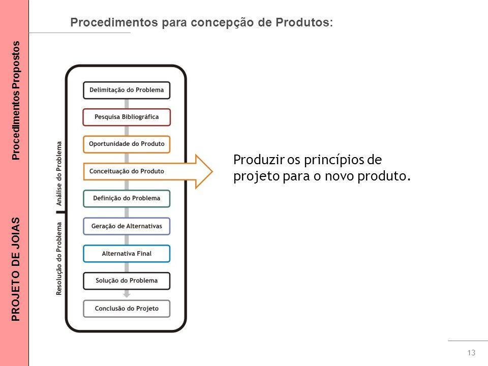 13 Procedimentos para concepção de Produtos: Produzir os princípios de projeto para o novo produto. PROJETO DE JOIAS Procedimentos Propostos