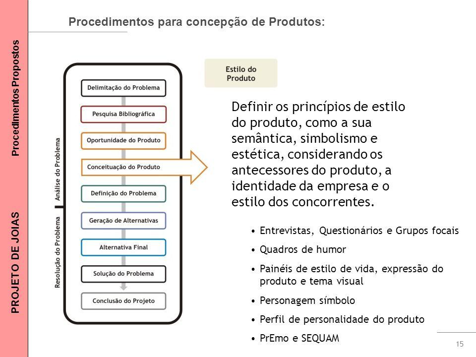 15 Procedimentos para concepção de Produtos: Definir os princípios de estilo do produto, como a sua semântica, simbolismo e estética, considerando os