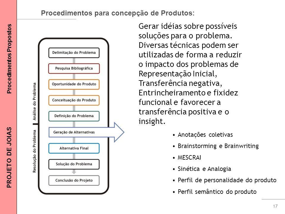 17 Procedimentos para concepção de Produtos: Gerar idéias sobre possíveis soluções para o problema. Diversas técnicas podem ser utilizadas de forma a