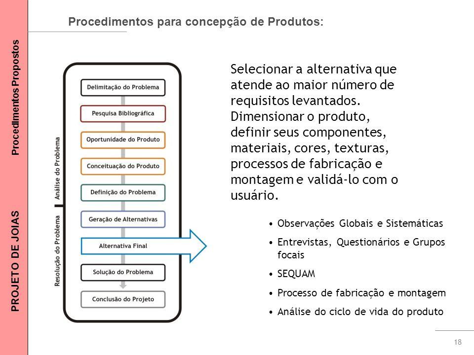 18 Procedimentos para concepção de Produtos: Selecionar a alternativa que atende ao maior número de requisitos levantados. Dimensionar o produto, defi