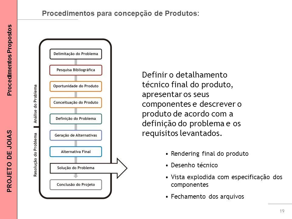 19 Procedimentos para concepção de Produtos: Definir o detalhamento técnico final do produto, apresentar os seus componentes e descrever o produto de