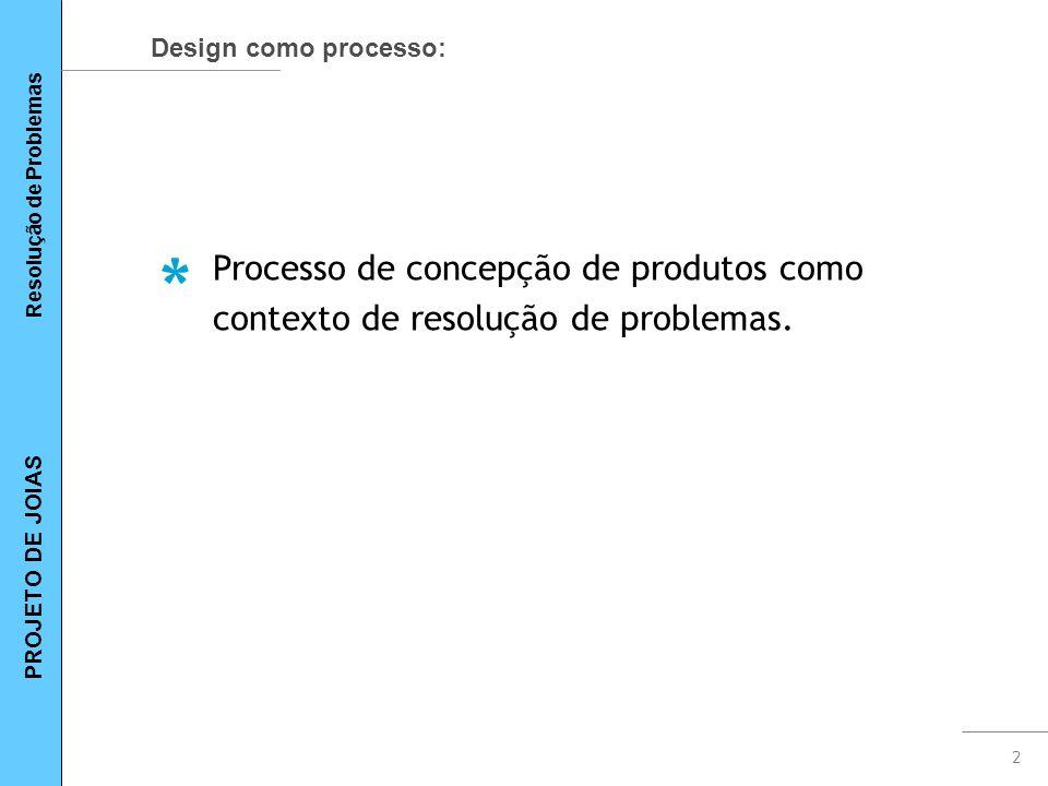 2 Design como processo: Processo de concepção de produtos como contexto de resolução de problemas. * PROJETO DE JOIAS Resolução de Problemas