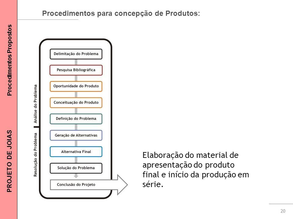 20 Procedimentos para concepção de Produtos: Elaboração do material de apresentação do produto final e início da produção em série. PROJETO DE JOIAS P
