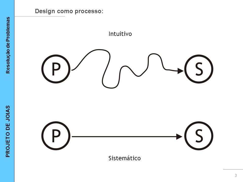 3 Design como processo: Intuitivo Sistemático PROJETO DE JOIAS Resolução de Problemas
