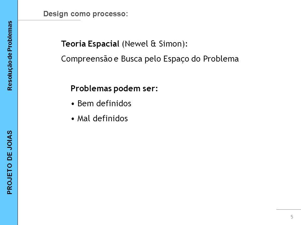5 Design como processo: Teoria Espacial (Newel & Simon): Compreensão e Busca pelo Espaço do Problema Problemas podem ser: Bem definidos Mal definidos