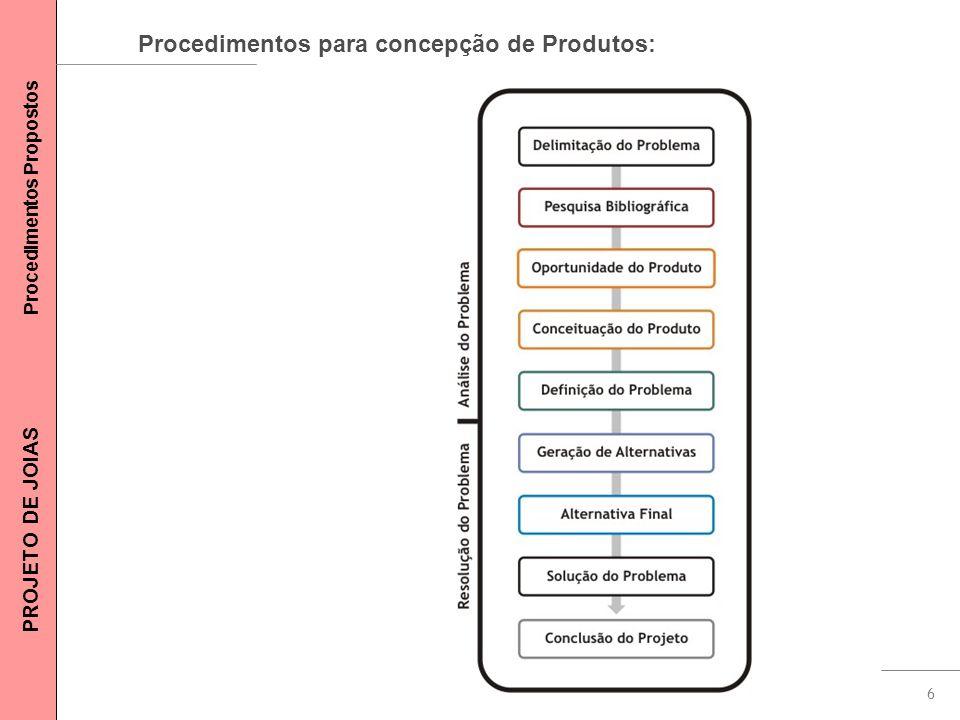 6 Procedimentos para concepção de Produtos: PROJETO DE JOIAS Procedimentos Propostos