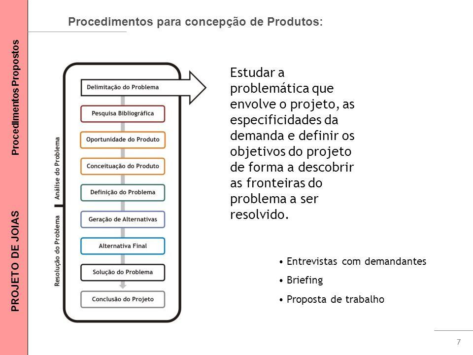 7 Procedimentos para concepção de Produtos: Estudar a problemática que envolve o projeto, as especificidades da demanda e definir os objetivos do proj