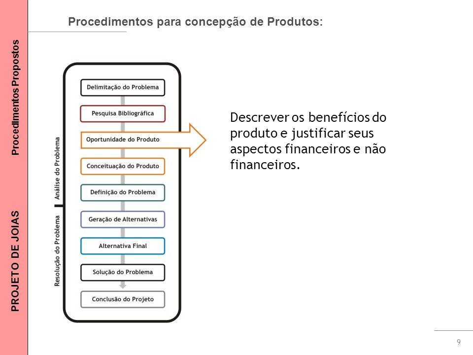 9 Procedimentos para concepção de Produtos: Descrever os benefícios do produto e justificar seus aspectos financeiros e não financeiros. PROJETO DE JO
