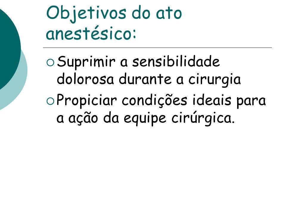 Objetivos do ato anestésico: Suprimir a sensibilidade dolorosa durante a cirurgia Propiciar condições ideais para a ação da equipe cirúrgica.