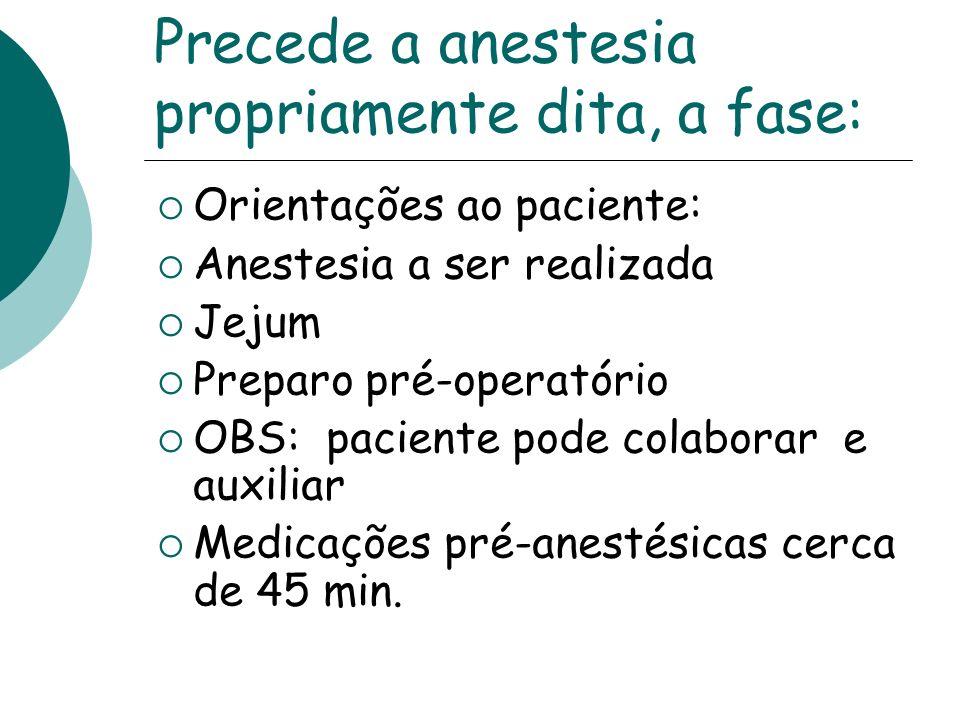 Precede a anestesia propriamente dita, a fase: Orientações ao paciente: Anestesia a ser realizada Jejum Preparo pré-operatório OBS: paciente pode cola