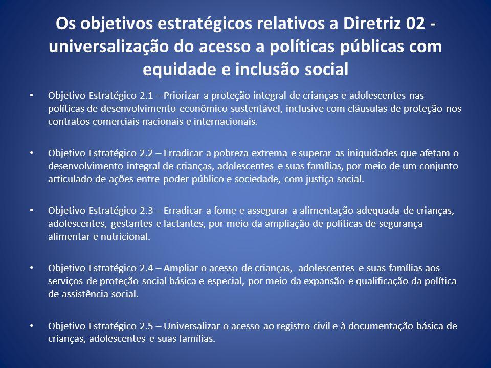 Os objetivos estratégicos relativos a Diretriz 02 - universalização do acesso a políticas públicas com equidade e inclusão social Objetivo Estratégico