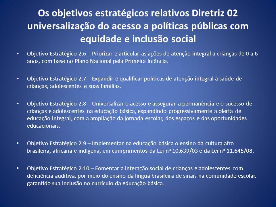 Os objetivos estratégicos relativos Diretriz 02 universalização do acesso a políticas públicas com equidade e inclusão social Objetivo Estratégico 2.6