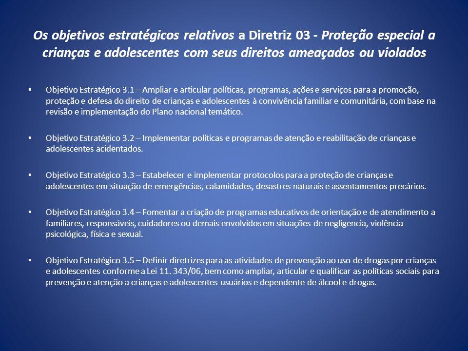 Os objetivos estratégicos relativos a Diretriz 03 - Proteção especial a crianças e adolescentes com seus direitos ameaçados ou violados Objetivo Estra