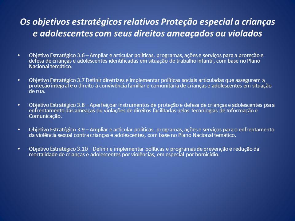Os objetivos estratégicos relativos Proteção especial a crianças e adolescentes com seus direitos ameaçados ou violados Objetivo Estratégico 3.6 – Amp