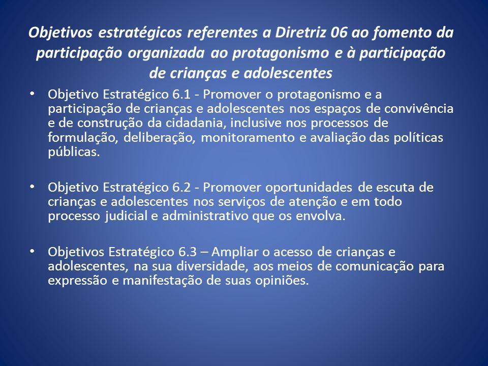 Objetivos estratégicos referentes a Diretriz 06 ao fomento da participação organizada ao protagonismo e à participação de crianças e adolescentes Obje