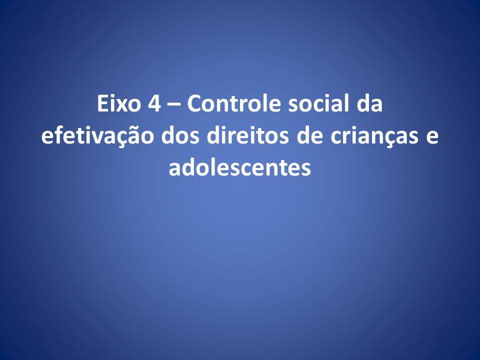 Eixo 4 – Controle social da efetivação dos direitos de crianças e adolescentes