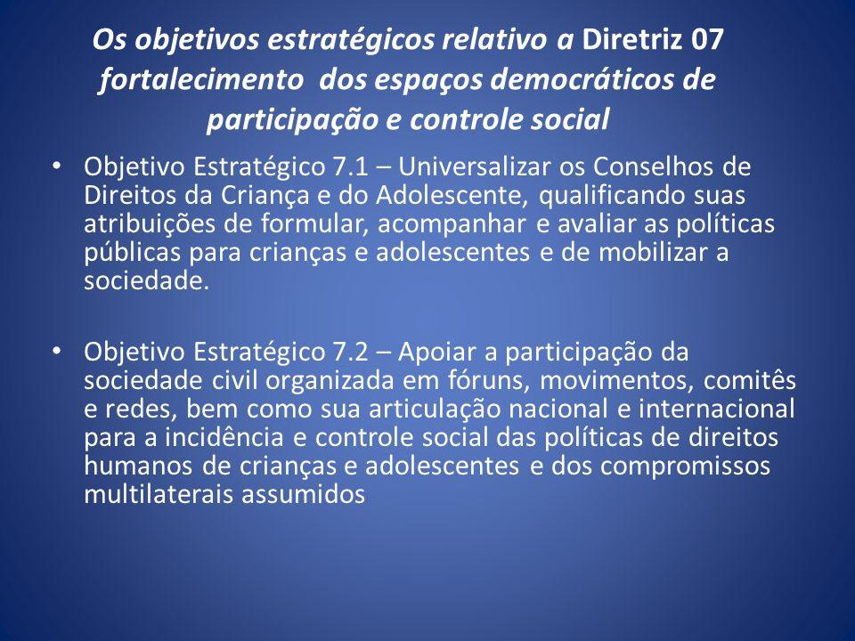 Os objetivos estratégicos relativo a Diretriz 07 fortalecimento dos espaços democráticos de participação e controle social Objetivo Estratégico 7.1 –