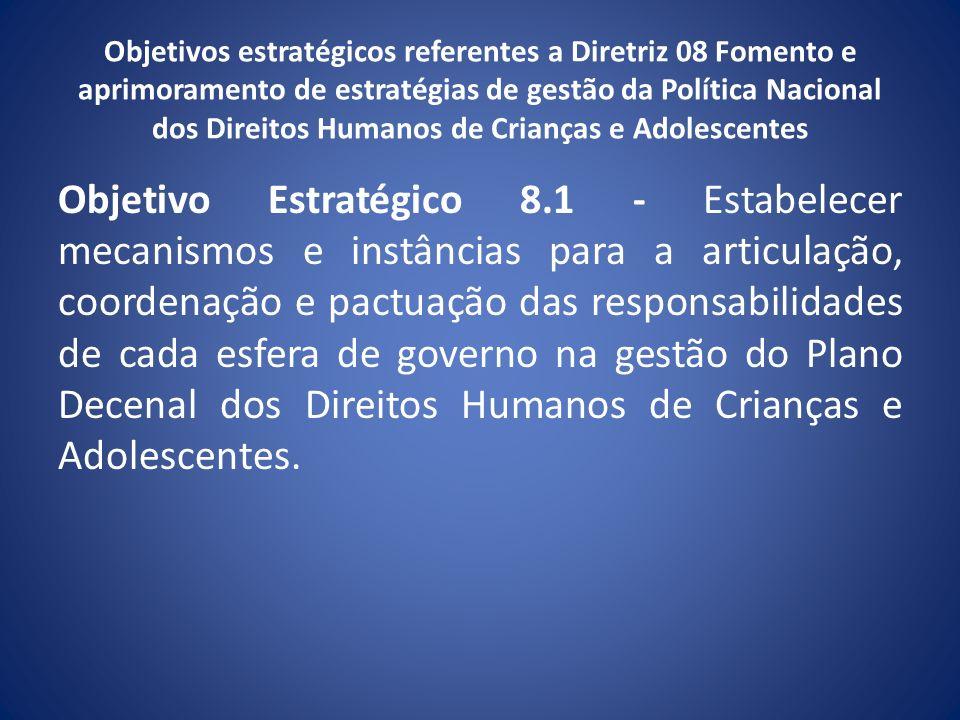 Objetivos estratégicos referentes a Diretriz 08 Fomento e aprimoramento de estratégias de gestão da Política Nacional dos Direitos Humanos de Crianças