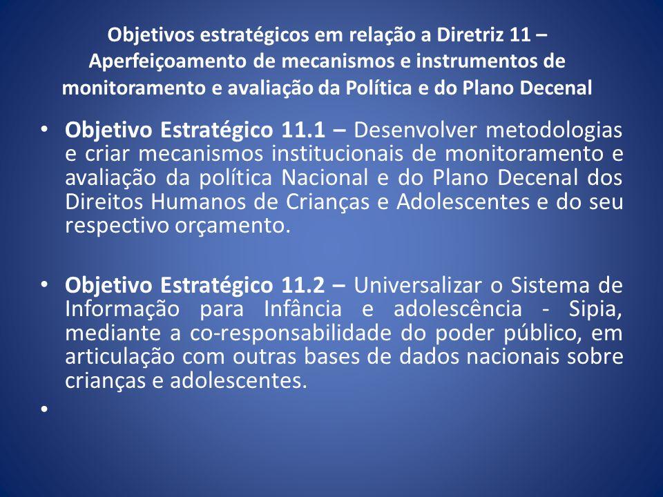 Objetivos estratégicos em relação a Diretriz 11 – Aperfeiçoamento de mecanismos e instrumentos de monitoramento e avaliação da Política e do Plano Dec