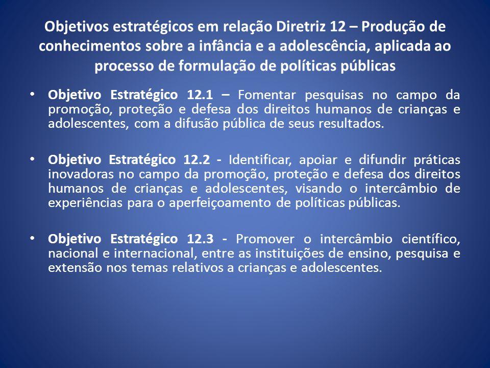 Objetivos estratégicos em relação Diretriz 12 – Produção de conhecimentos sobre a infância e a adolescência, aplicada ao processo de formulação de pol