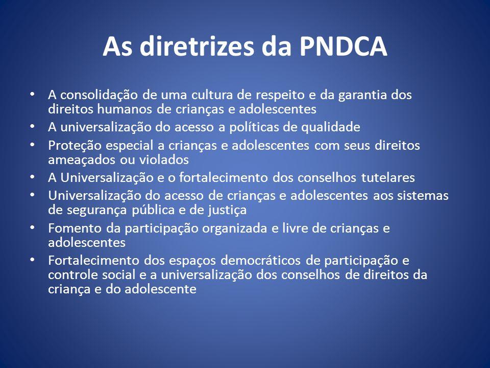 As diretrizes da PNDCA A consolidação de uma cultura de respeito e da garantia dos direitos humanos de crianças e adolescentes A universalização do ac