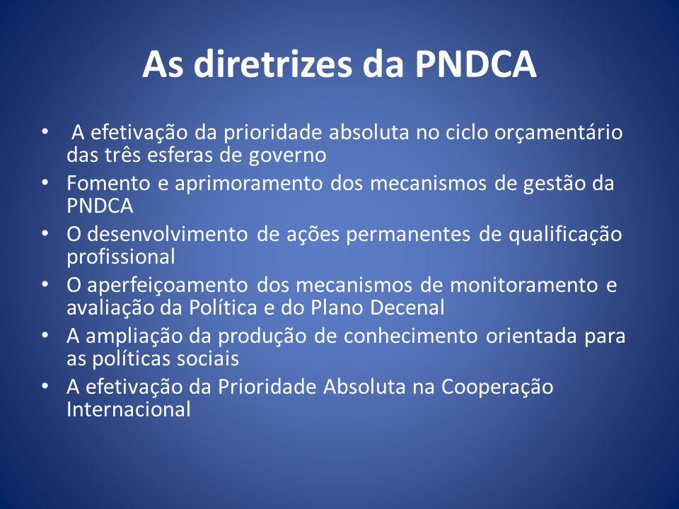 As diretrizes da PNDCA A efetivação da prioridade absoluta no ciclo orçamentário das três esferas de governo Fomento e aprimoramento dos mecanismos de