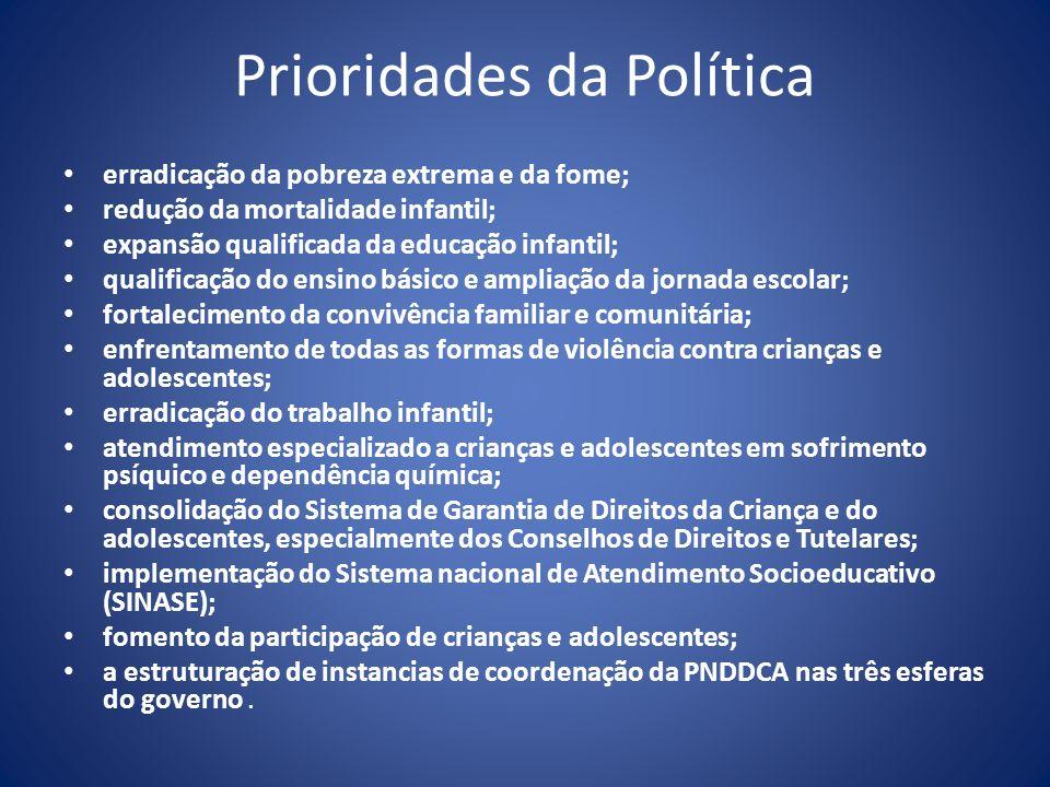 Prioridades da Política erradicação da pobreza extrema e da fome; redução da mortalidade infantil; expansão qualificada da educação infantil; qualific