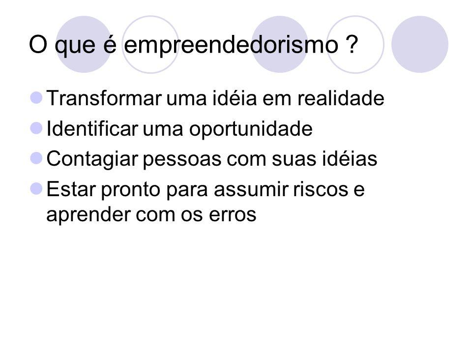 O que é Empreendedorismo.