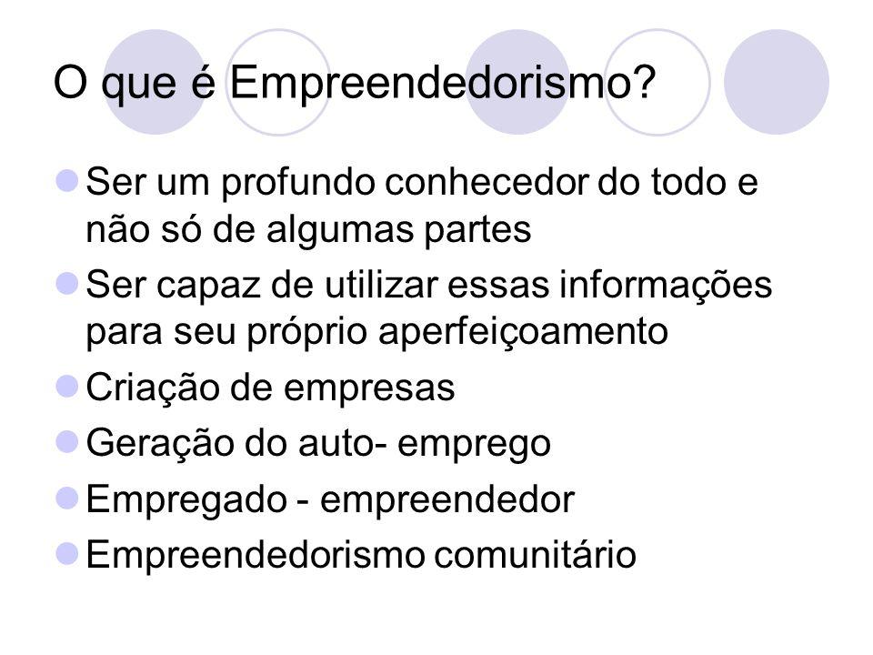 Todos são Empreendedores.