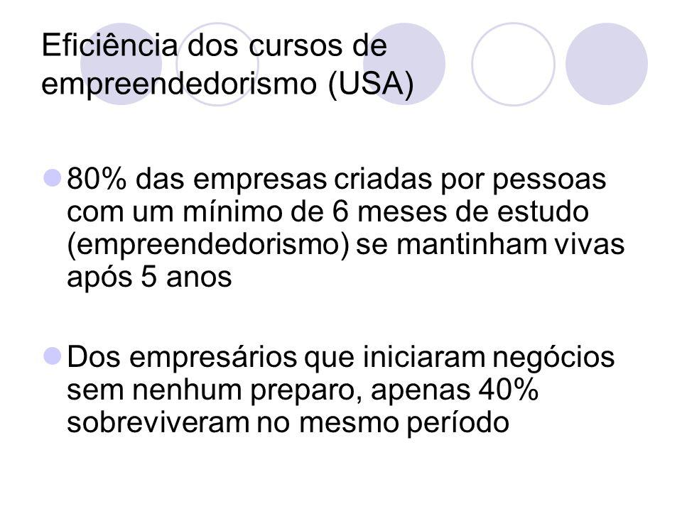 Fontes de idéias Negócios existentes Franquias e patentes Feiras e exposições Licenças e patentes