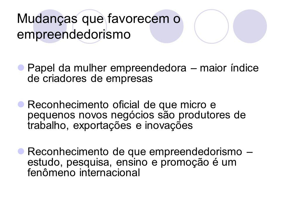 Teoria Empreendedora dos Sonhos Fernando Dolabela Da busca da realização do sonho surge a necessidade de conhecimento.