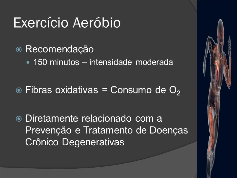 Exercício Aeróbio Recomendação 150 minutos – intensidade moderada Fibras oxidativas = Consumo de O 2 Diretamente relacionado com a Prevenção e Tratame