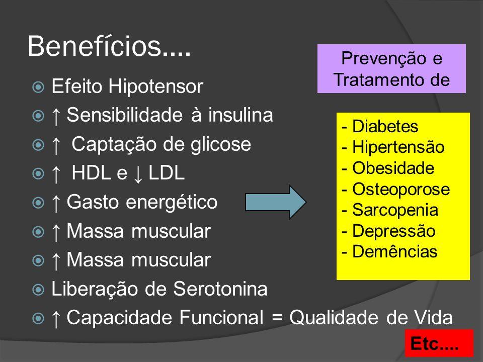 Benefícios.... Efeito Hipotensor Sensibilidade à insulina Captação de glicose HDL e LDL Gasto energético Massa muscular Liberação de Serotonina Capaci